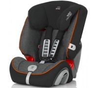 Детское автокресло Romer Britax Evolva 1-2-3 Plus Black Marble