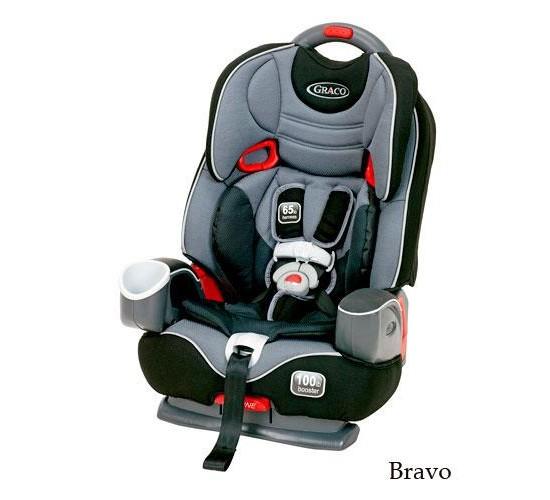 Детское Автокресло 1/2/3 (9-36 кг) GRACO (Грако) Nautilus LATCH Bravo